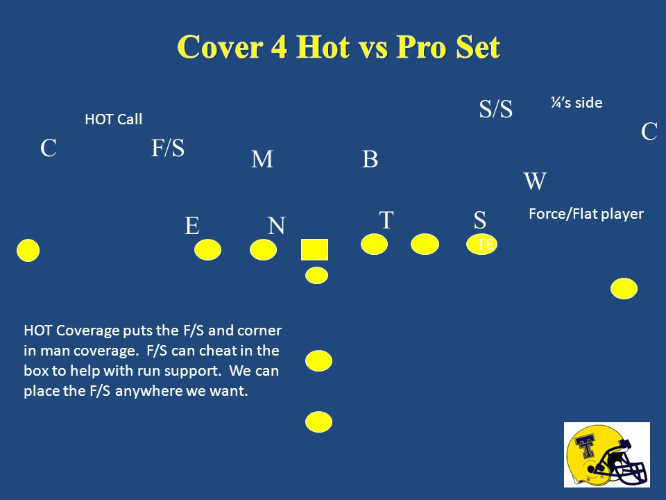 Cover 4 Hot vs Pro Set S/S C C F/S M B W T S E N ¼'s side HOT Call