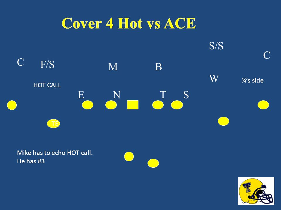 Cover 4 Hot vs ACE S/S C C F/S M B W E N T S ¼'s side HOT CALL TE