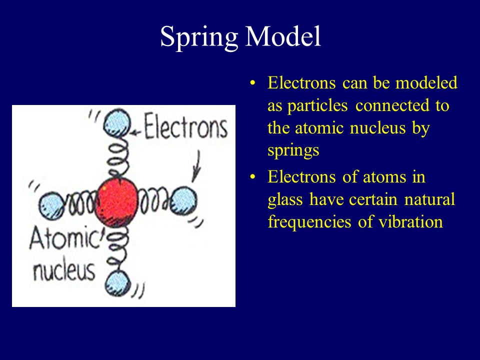 Spring Model Electrons can be modeled as particles connected to the atomic nucleus by springs.