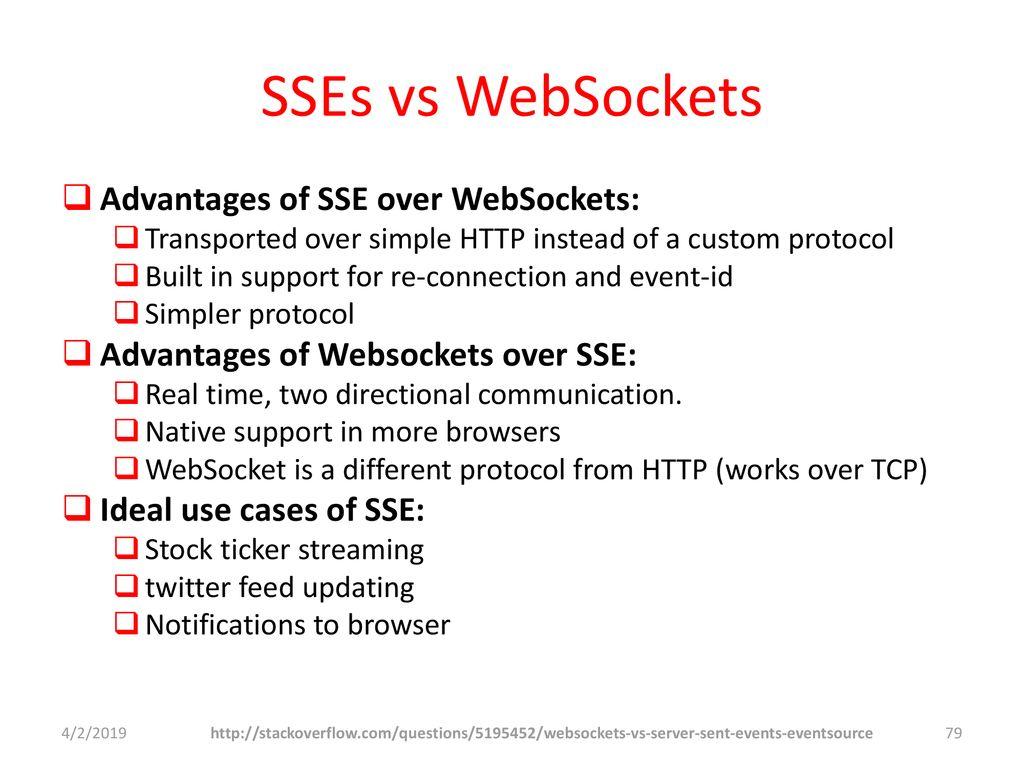 WEB Basics  - ppt download