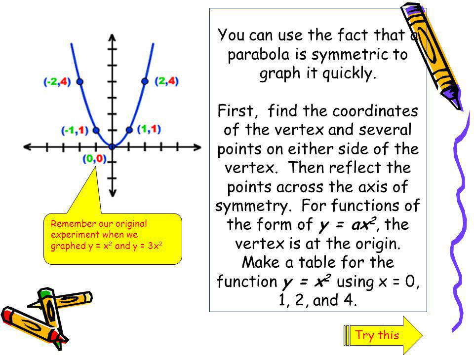You can use the fact that a parabola is symmetric to graph it quickly