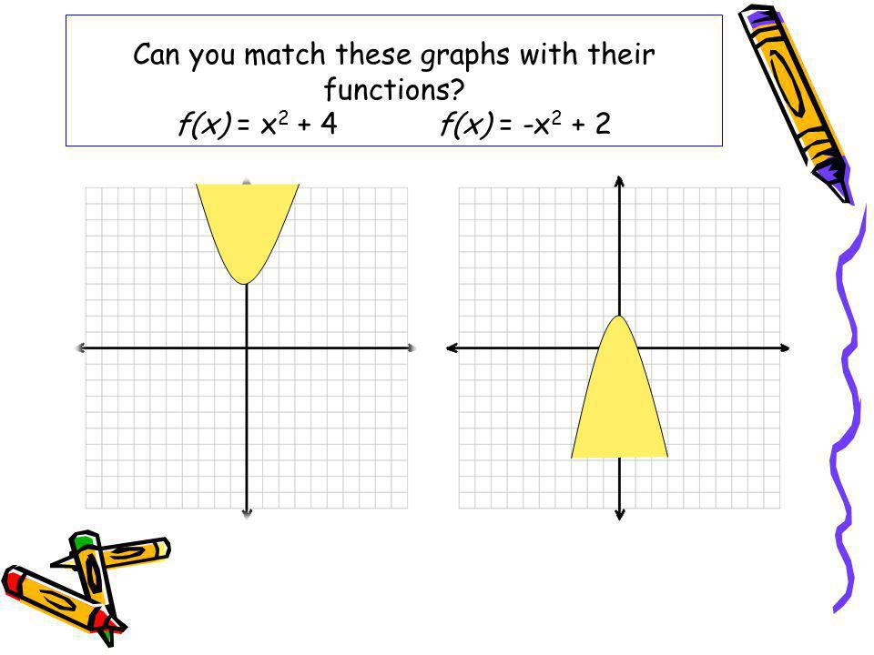 Can you match these graphs with their functions. f(x) = x2 + 4