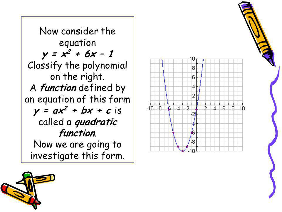 Now consider the equation y = x2 + 6x – 1 Classify the polynomial on the right.
