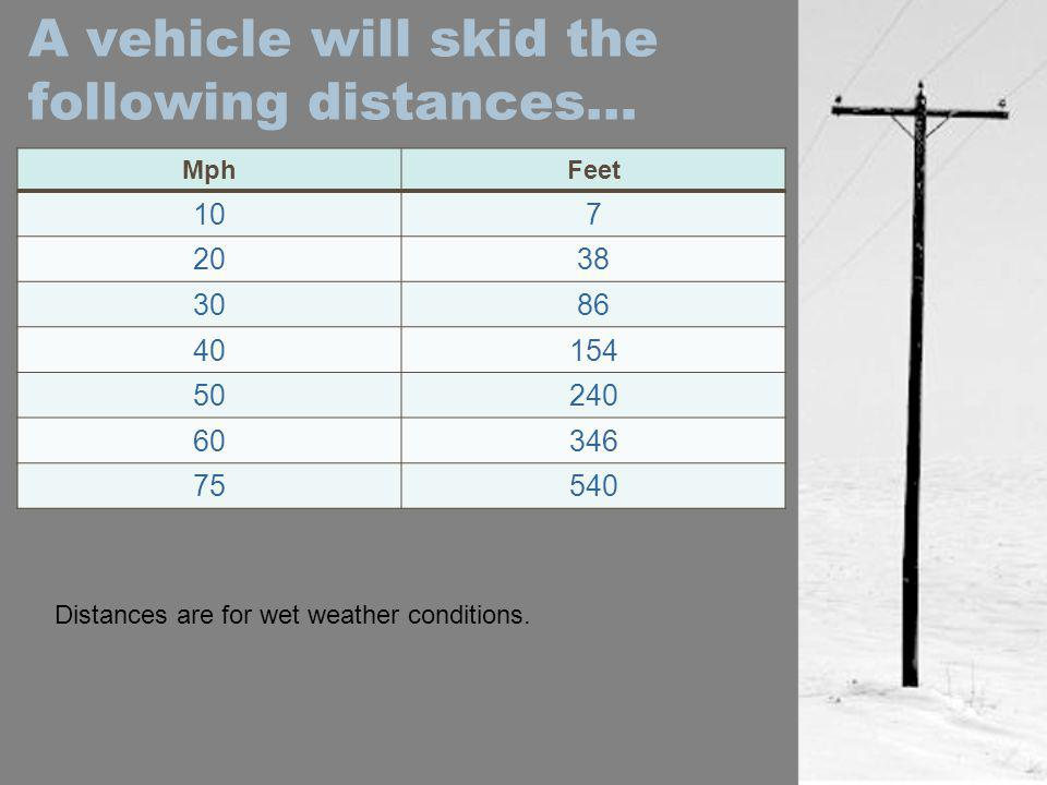A vehicle will skid the following distances…