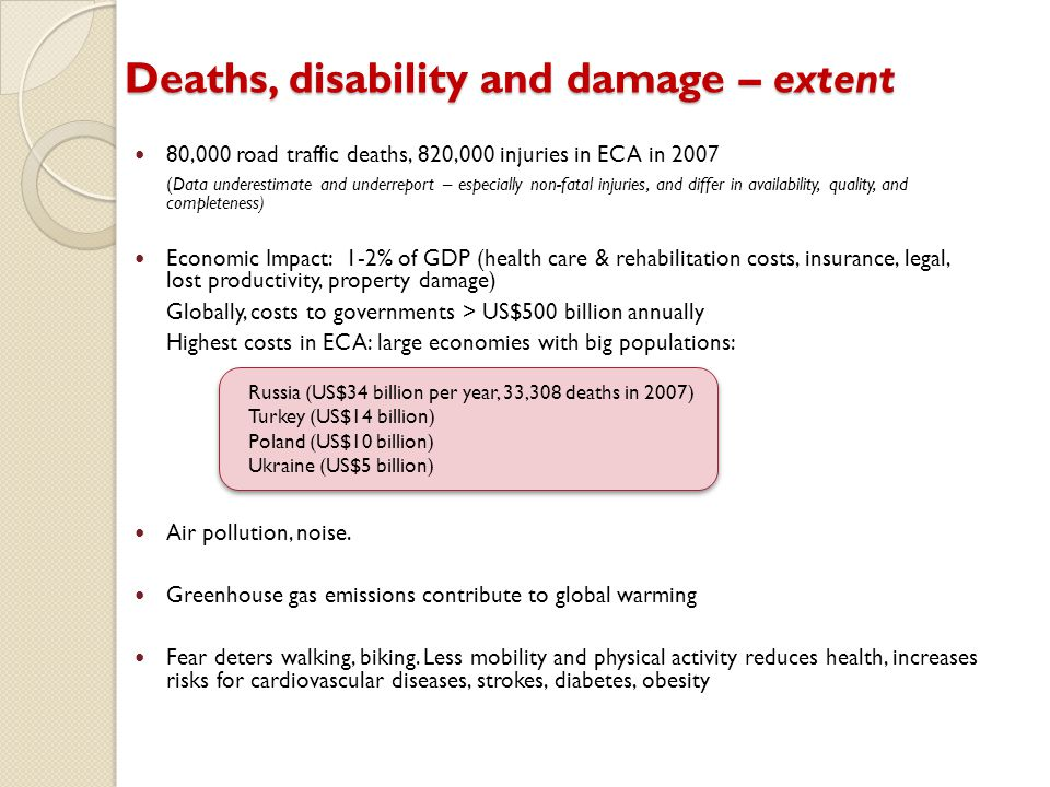 Deaths, disability and damage – extent