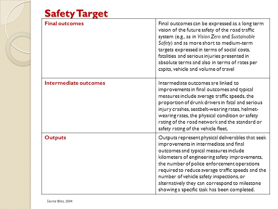 Safety Target Final outcomes