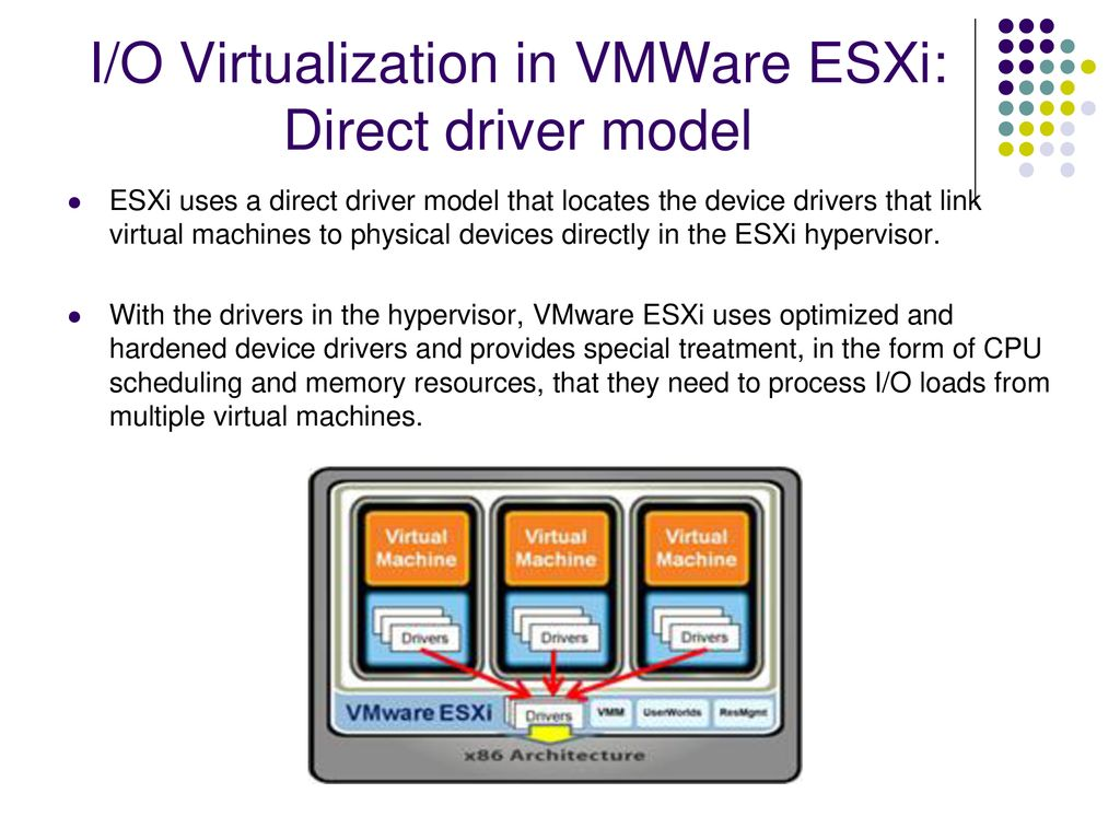 Full and Para Virtualization - ppt download