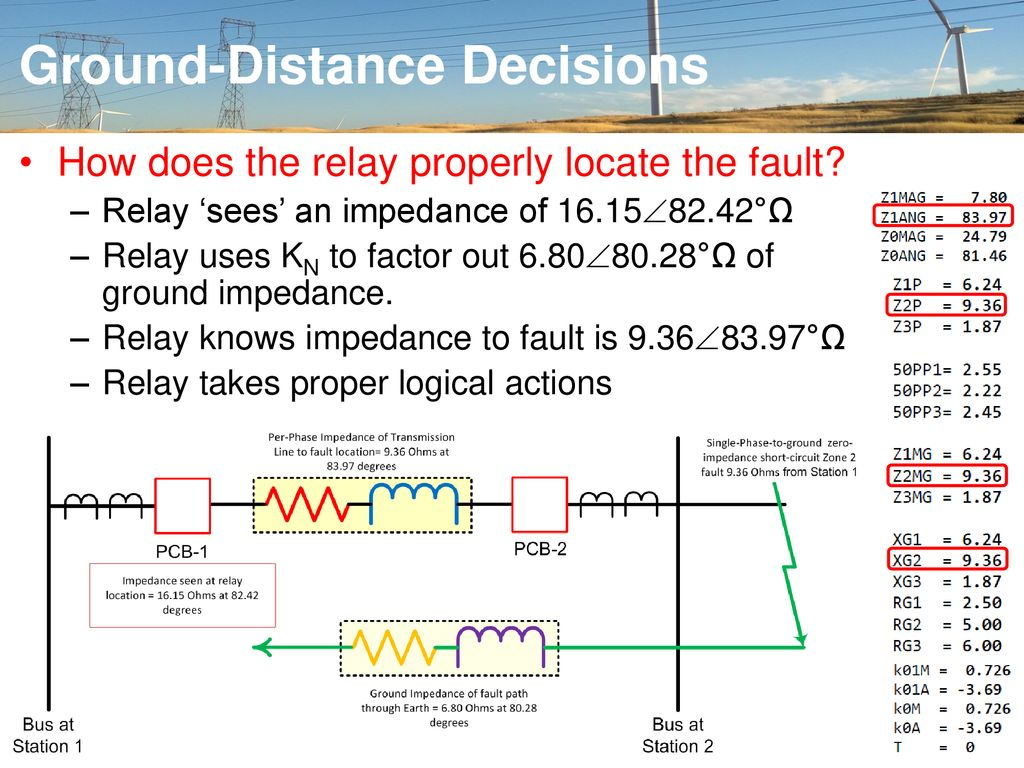 Ground-Distance Concepts for Relay Technicians - ppt download
