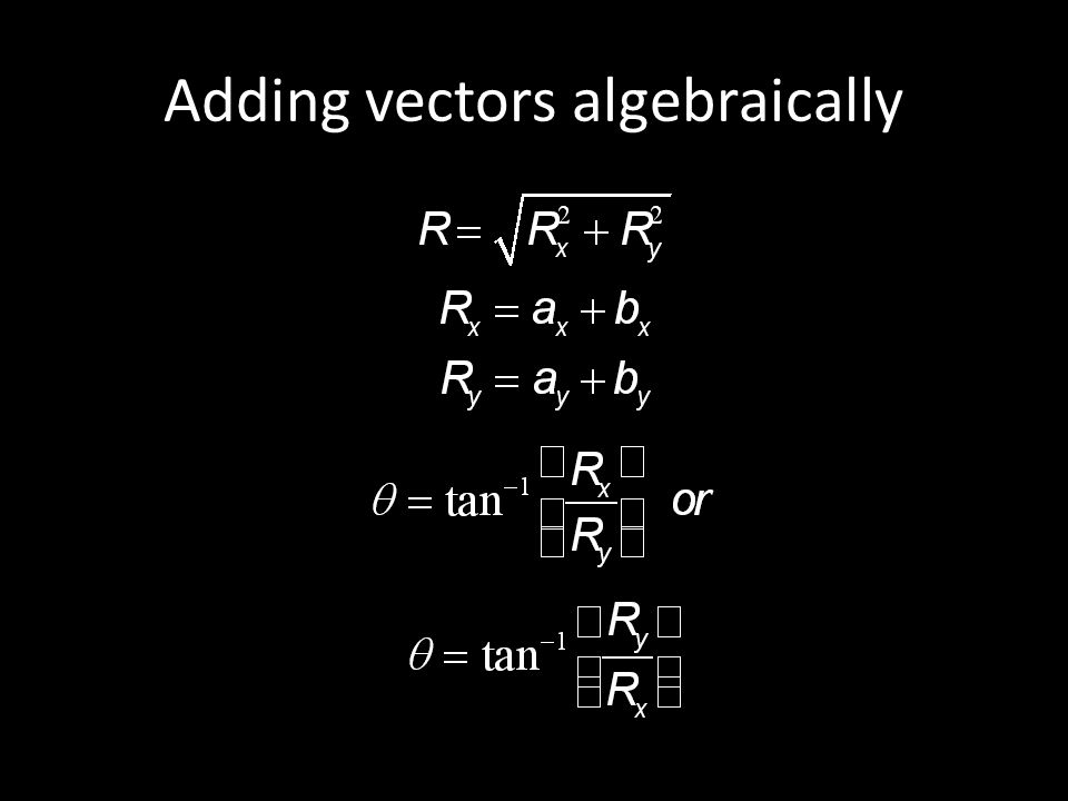 Adding vectors algebraically