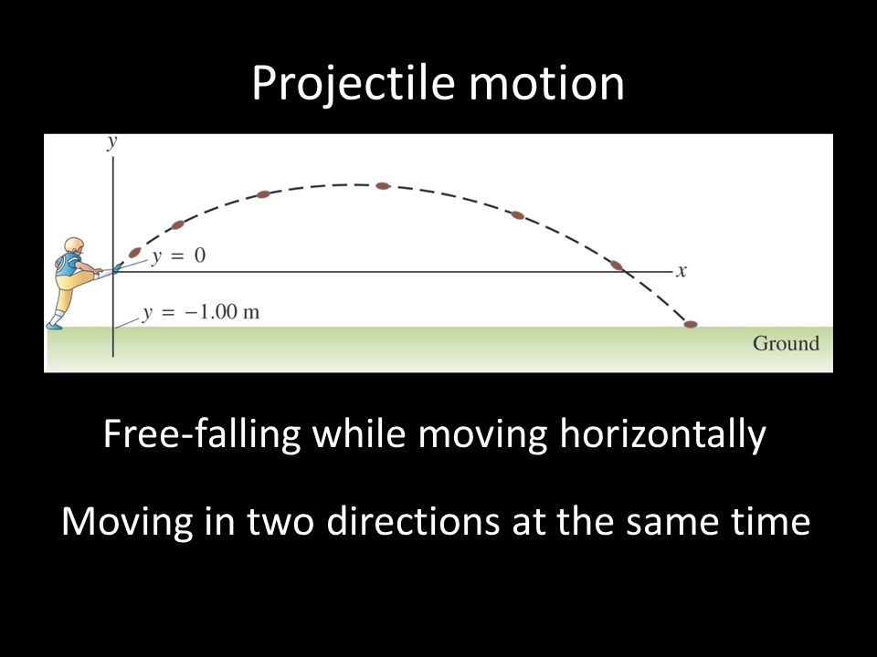 Free-falling while moving horizontally