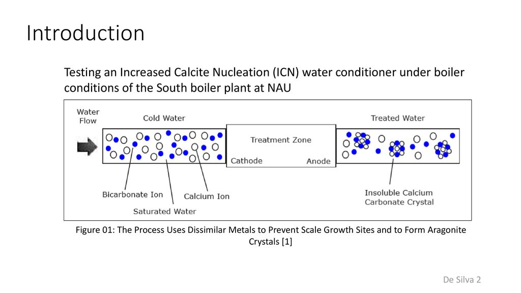 Increased Calcite Nucleation (ICN) to Prevent Scaling in