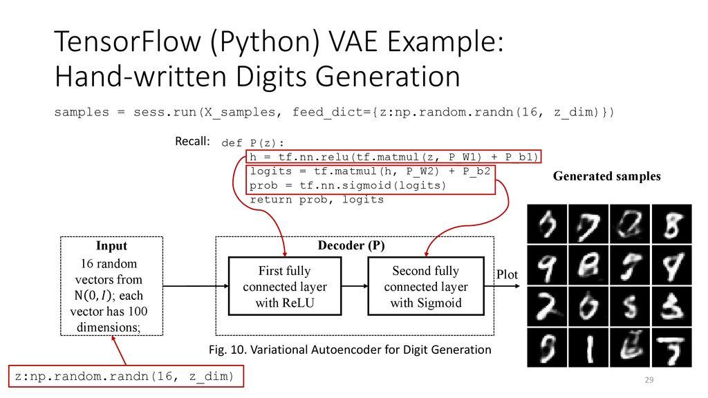 Deep Generative Models: An Overview - ppt download