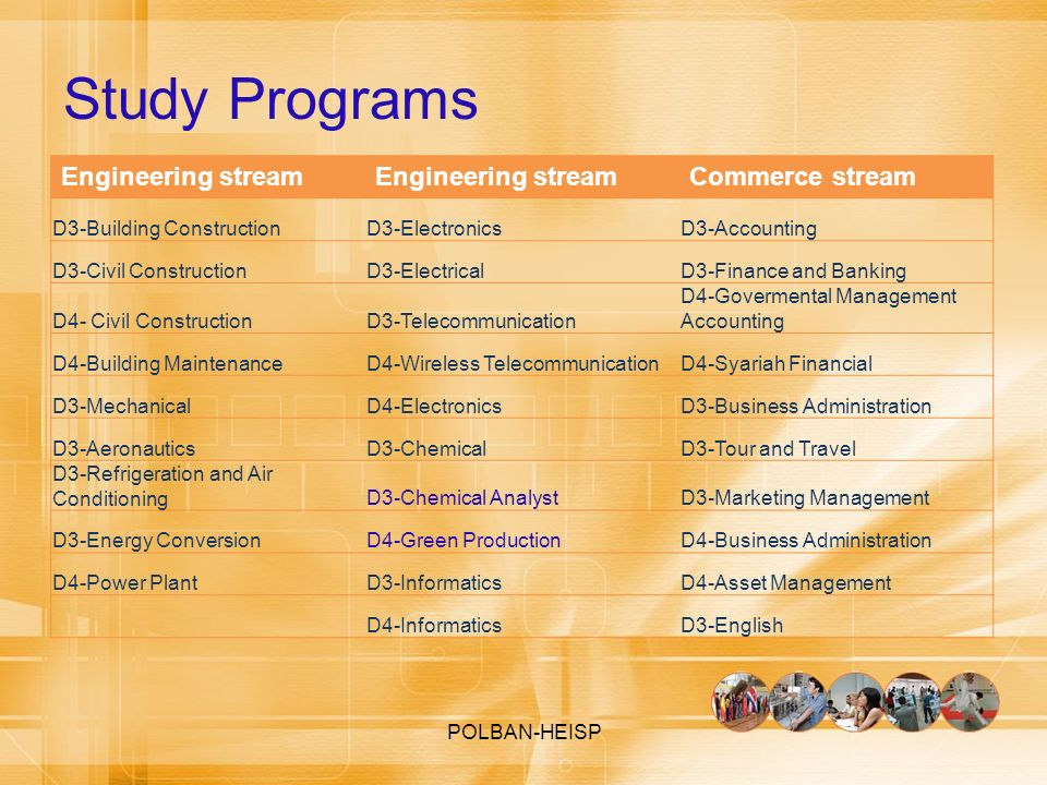 Study Programs Engineering stream Commerce stream