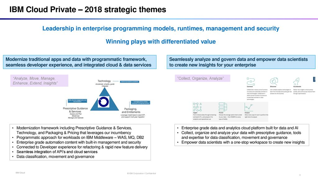 Highlights Open source and IBM Offerings - ppt download