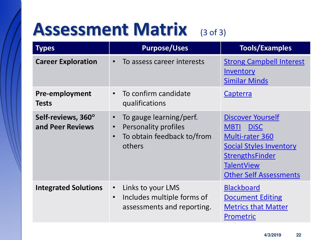 Assessment Tools for K-12 and Corporate L&D - ppt download