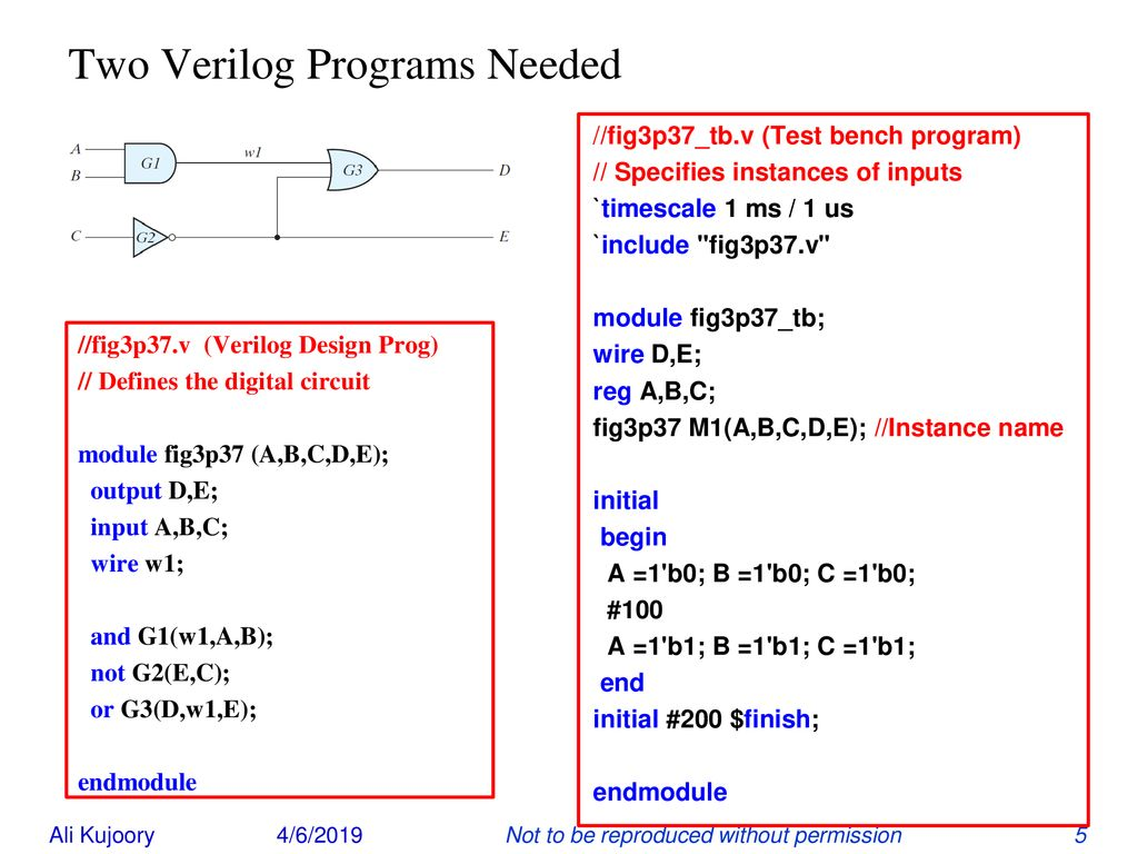Introduction to Verilog sonoma - ppt download