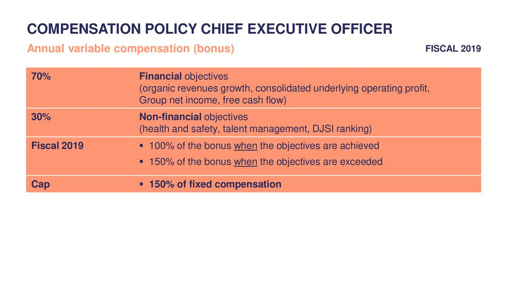 Combined Annual Shareholders Meeting - ppt download