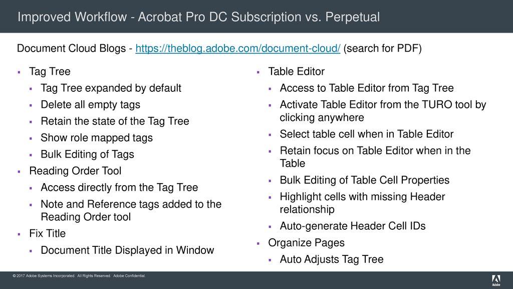 How To Activate Adobe Acrobat Dc