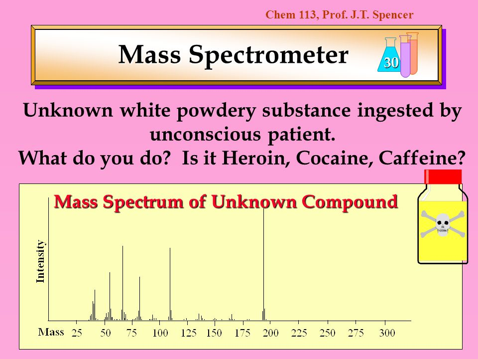 Mass Spectrometer Unknown white powdery substance ingested by unconscious patient. What do you do Is it Heroin, Cocaine, Caffeine