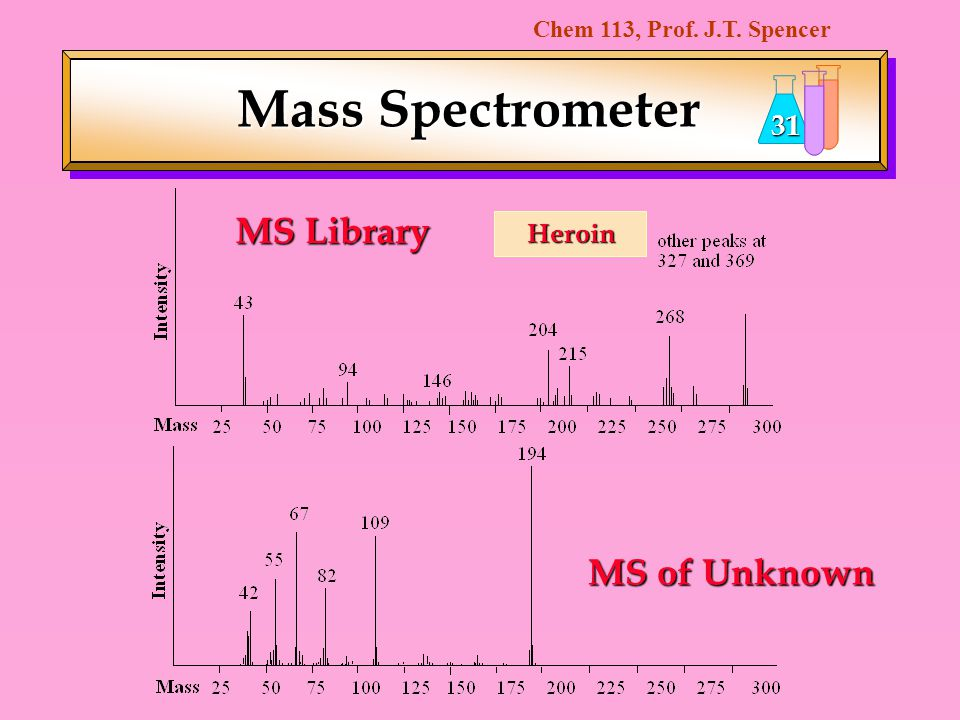 Mass Spectrometer MS Library Heroin MS of Unknown