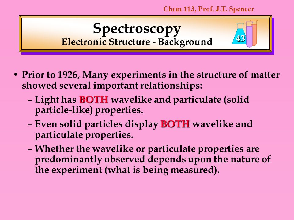Spectroscopy Electronic Structure - Background