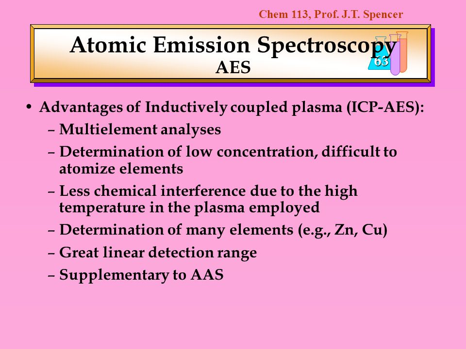 Atomic Emission Spectroscopy AES