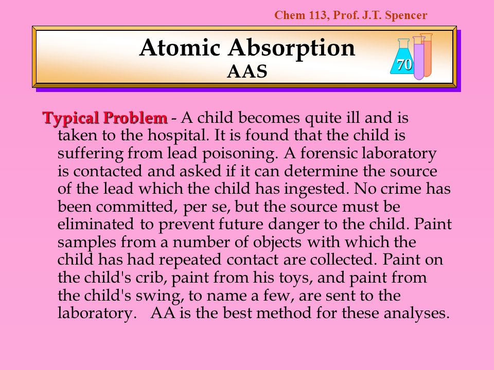 Atomic Absorption AAS