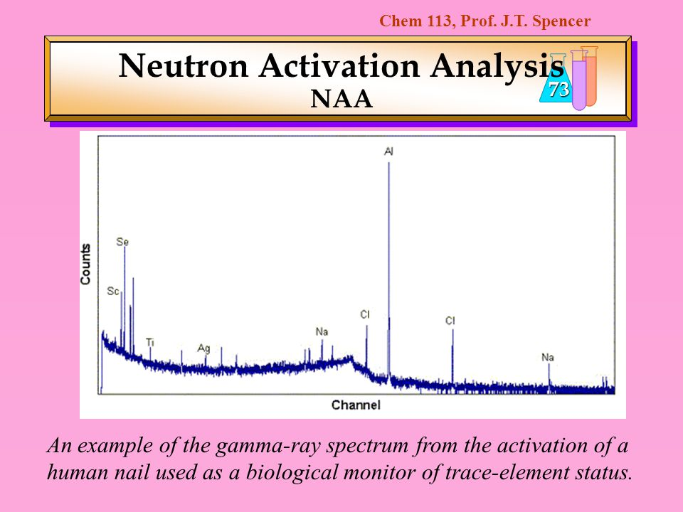 Neutron Activation Analysis NAA