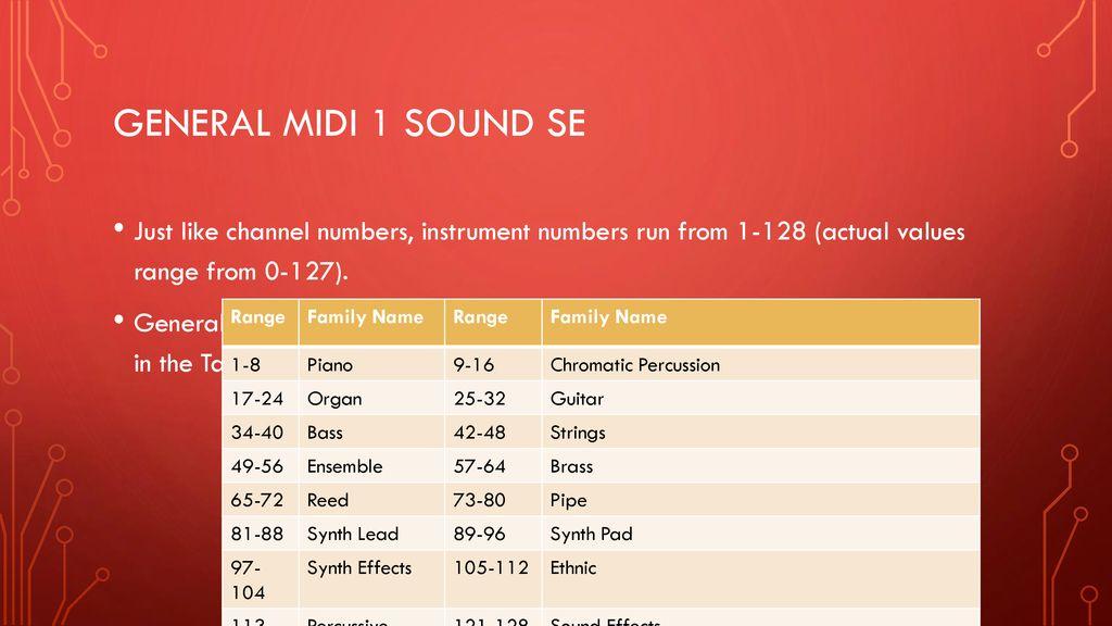 Arduino MIDI Processing - ppt download