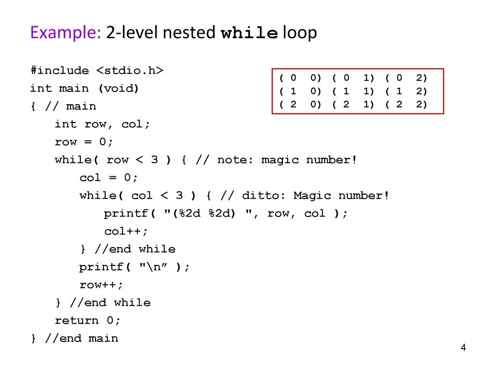What Is Nested Loop In C++ With Examples