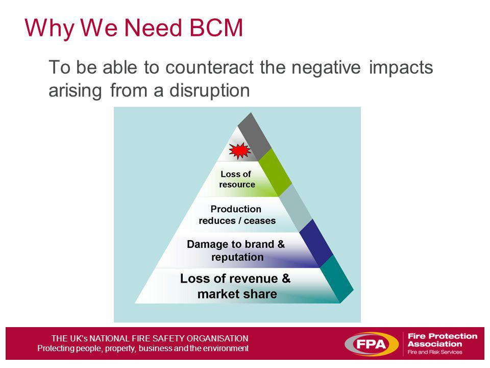 Why We Need BCM To be able to counteract the negative impacts arising from a disruption