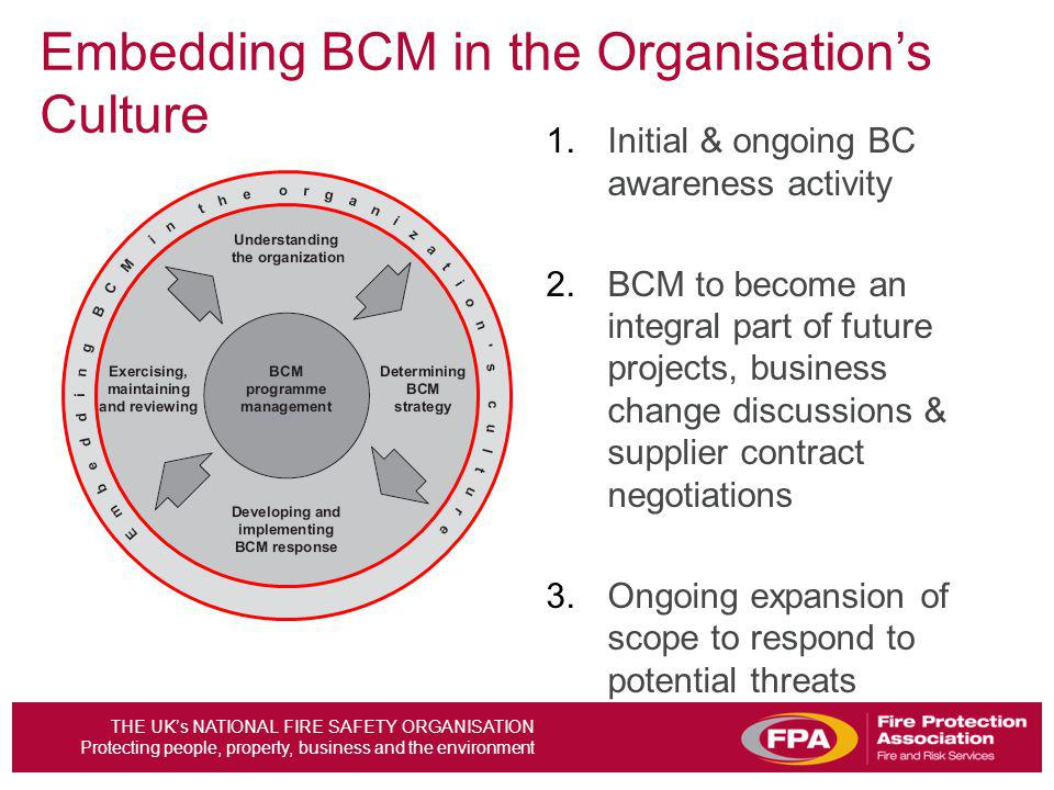 Embedding BCM in the Organisation's Culture