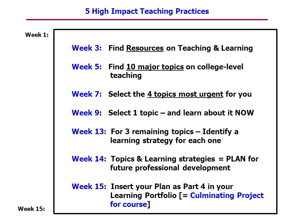 Week 3: Find Resources on Teaching & Learning