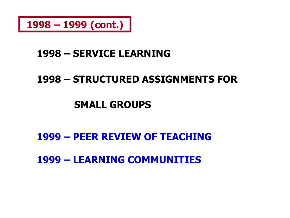 1998 – 1999 (cont.) 1998 – SERVICE LEARNING. 1998 – STRUCTURED ASSIGNMENTS FOR. SMALL GROUPS. 1999 – PEER REVIEW OF TEACHING.