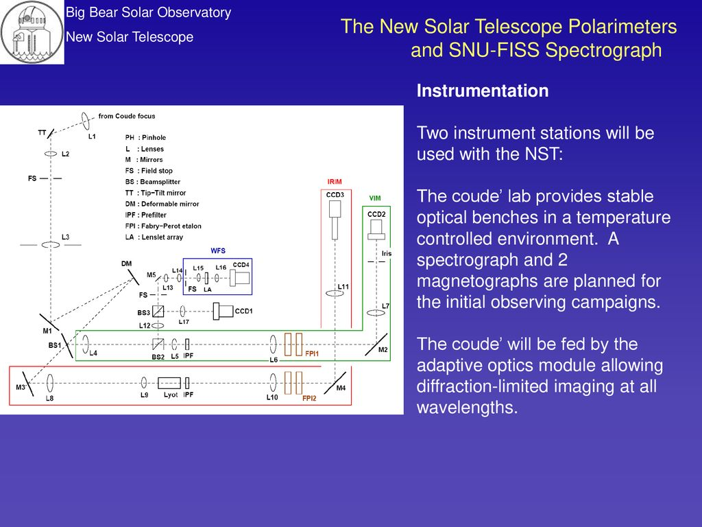New Solar Telescope in Big Bear Solar Observatory - ppt download on
