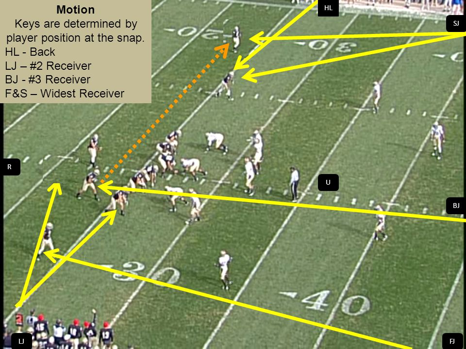 Keys are determined by player position at the snap.