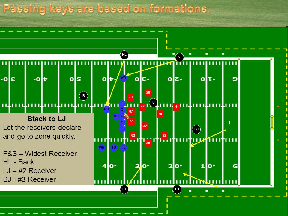 Passing keys are based on formations.