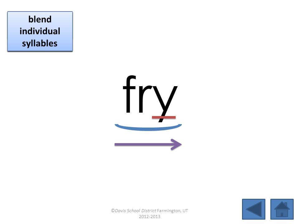 fry click per vowel identify vowel patterns blend individual syllables