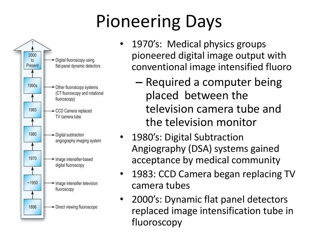 Digital Fluoroscopy PPT created by: Jed Miles, BSRS, RT(R