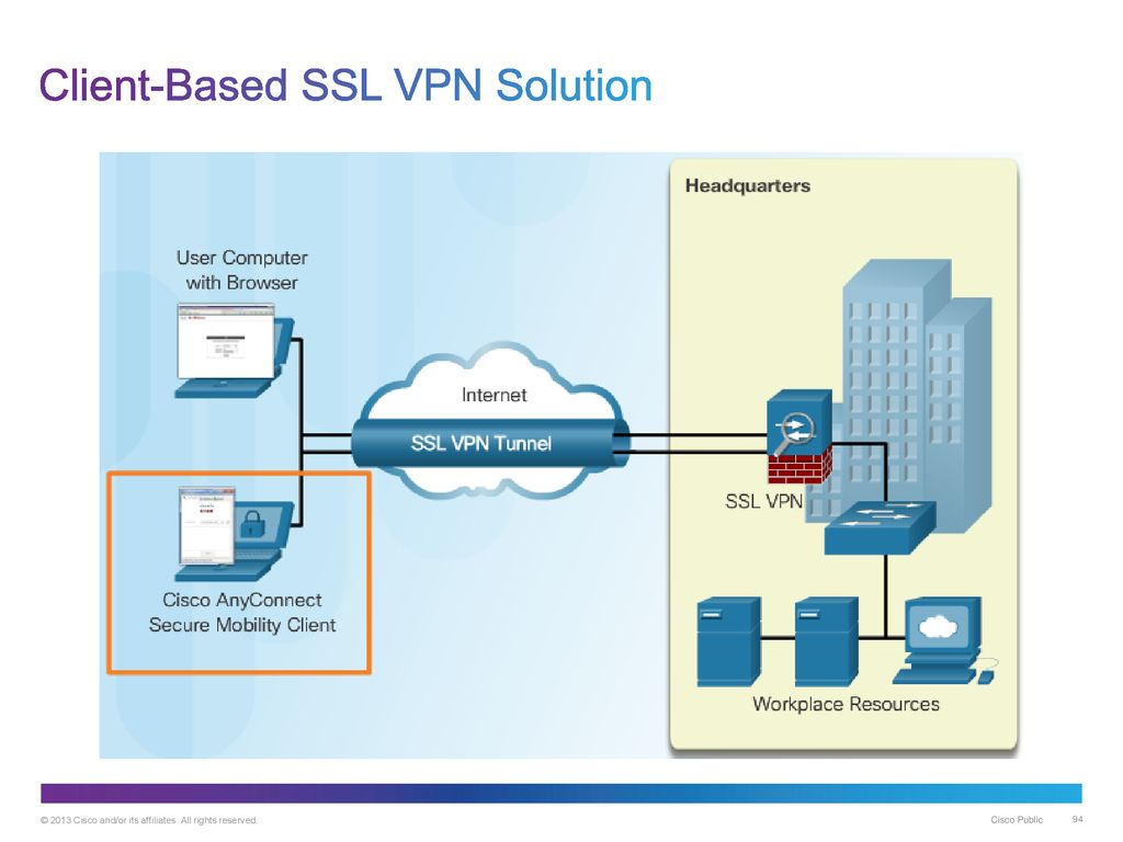 Chapter 10: Advanced Cisco Adaptive Security Appliance - ppt
