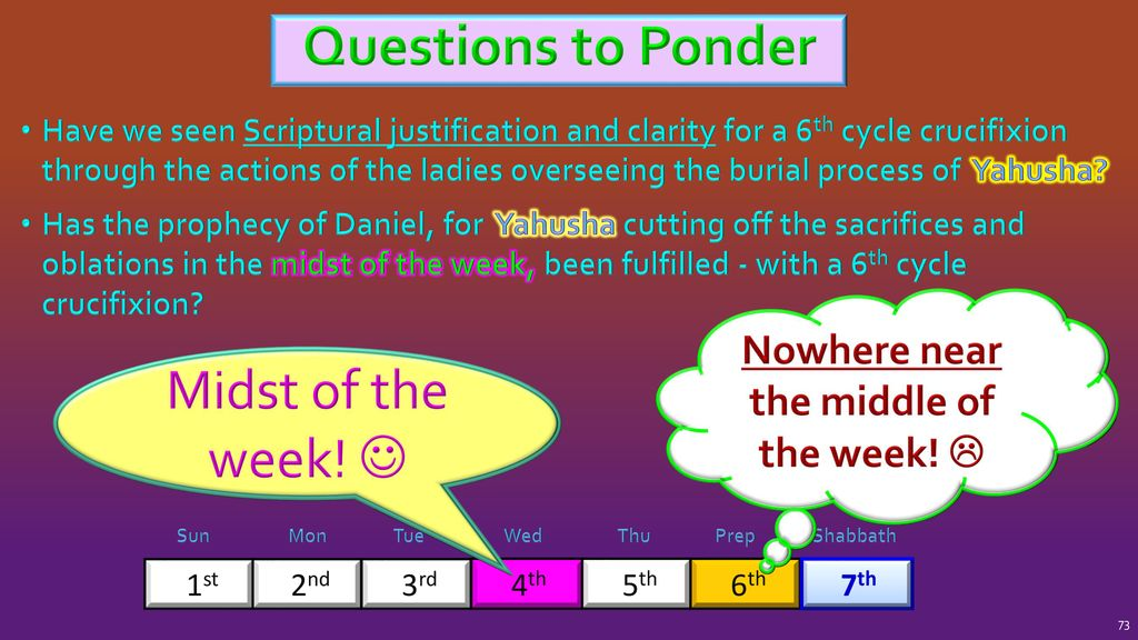 A Crucifiction? 6th Cycle  - ppt download