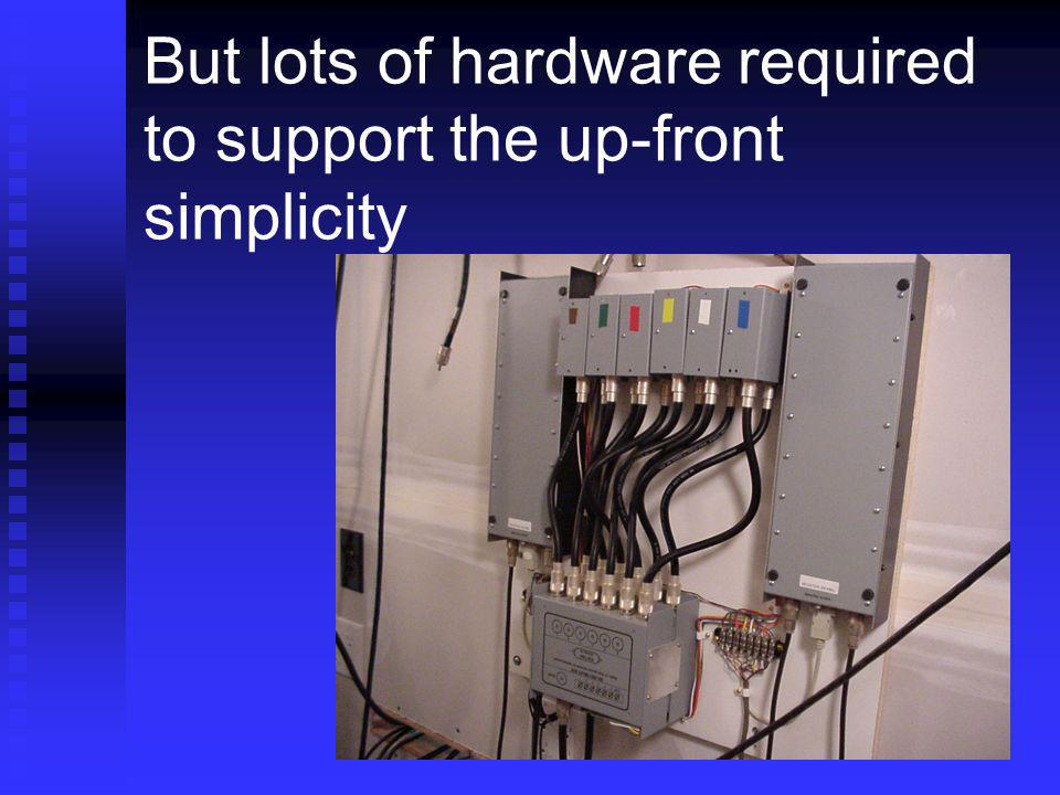 But lots of hardware required to support the up-front simplicity