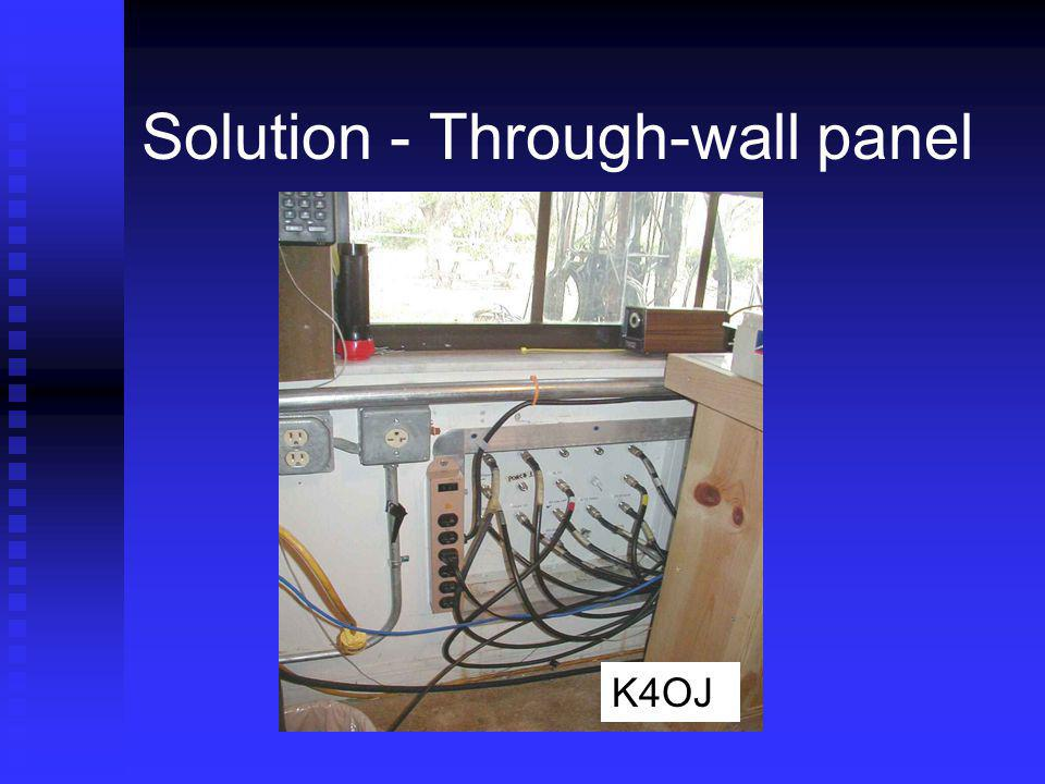 Solution - Through-wall panel