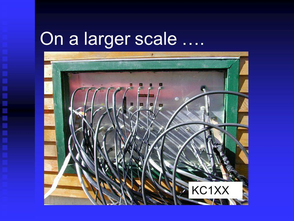 On a larger scale …. KC1XX