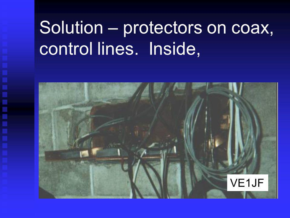 Solution – protectors on coax, control lines. Inside,