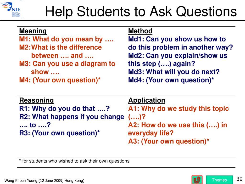 Recent Reforms in Singapore School Math Curriculum - ppt download