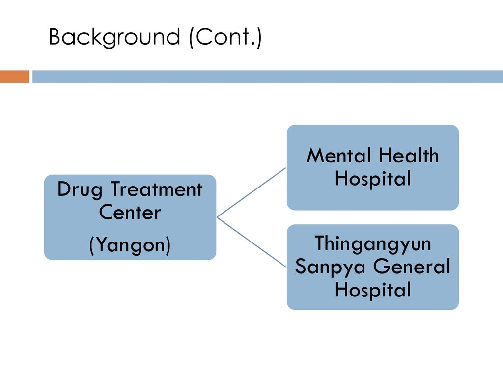 Hiv Hepatitis B And Hepatitis C And Retention In Care Amongst People Who Inject Drugs And Are Placed On Methadone Maintenance Therapy Yangon Myanmar Ppt Download