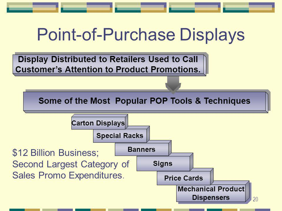Point-of-Purchase Displays