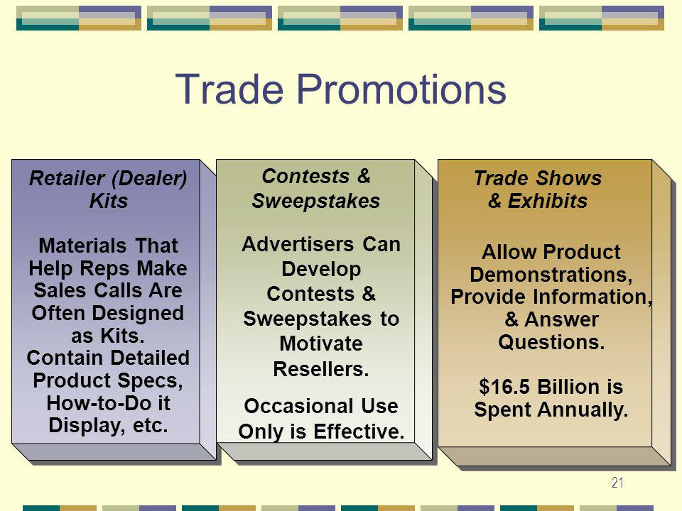 Trade Promotions Contests & Sweepstakes Retailer (Dealer) Kits