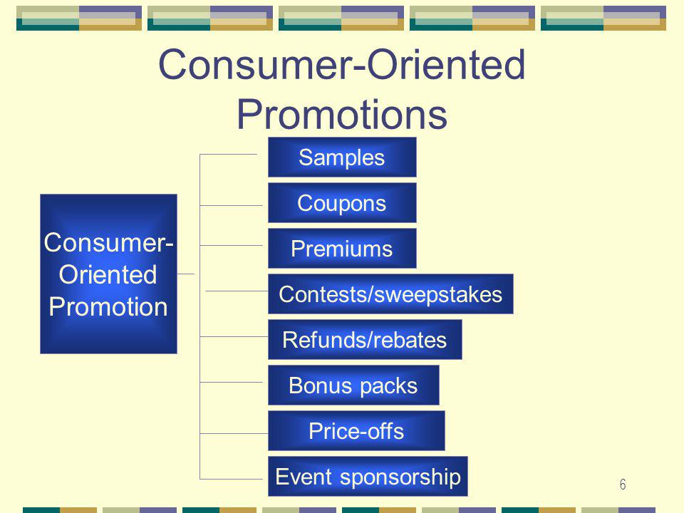 Consumer-Oriented Promotions